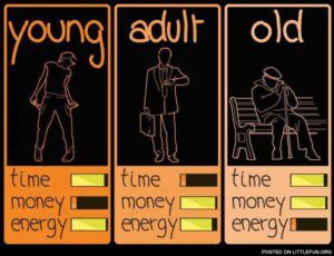 young adult old time money energy meme
